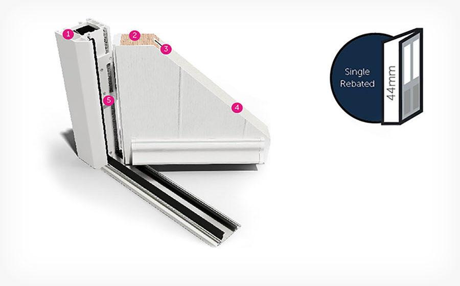 Single rebate composite door 44mm